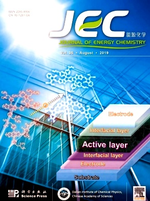 Journal of Energy Chemistry杂志投稿